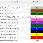 01 Camry Radio Wiring Harness Diagram | Wiring Diagram   Stereo Wiring Diagram