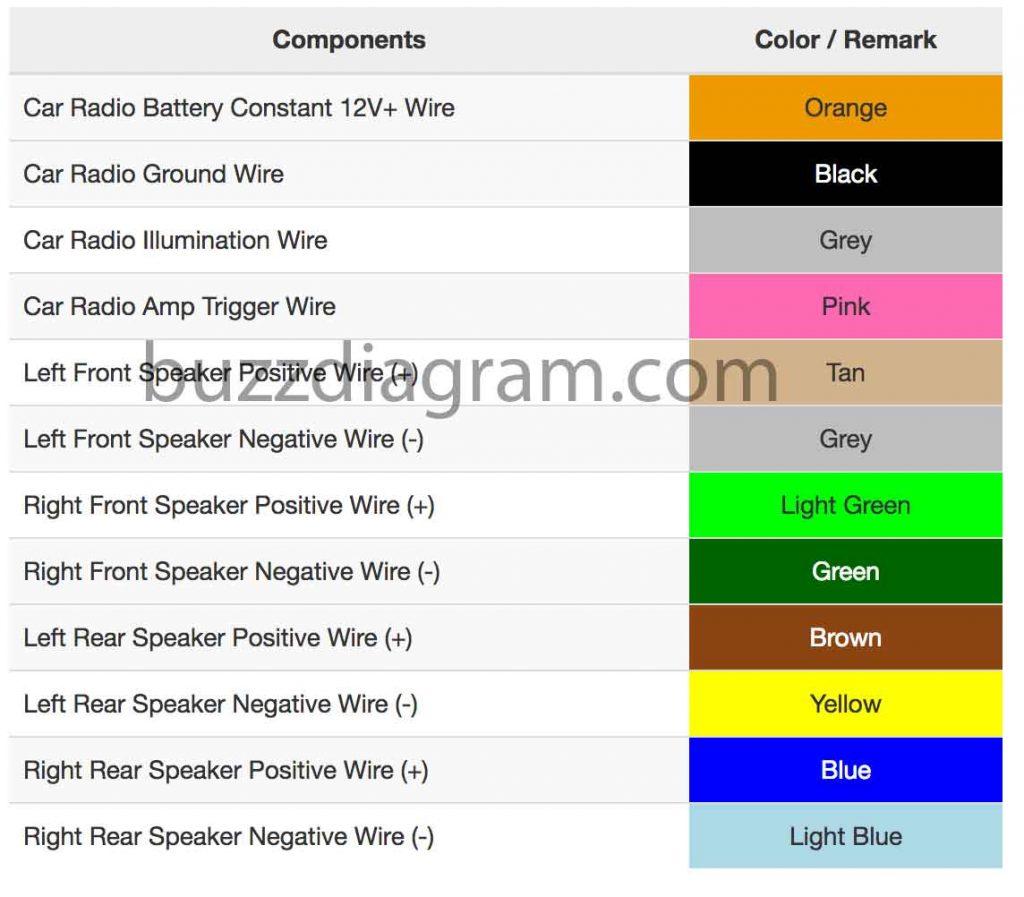 05 Trailblazer Rear Fuse Box | Wiring Library - 2007 Chevy Impala Radio Wiring Diagram