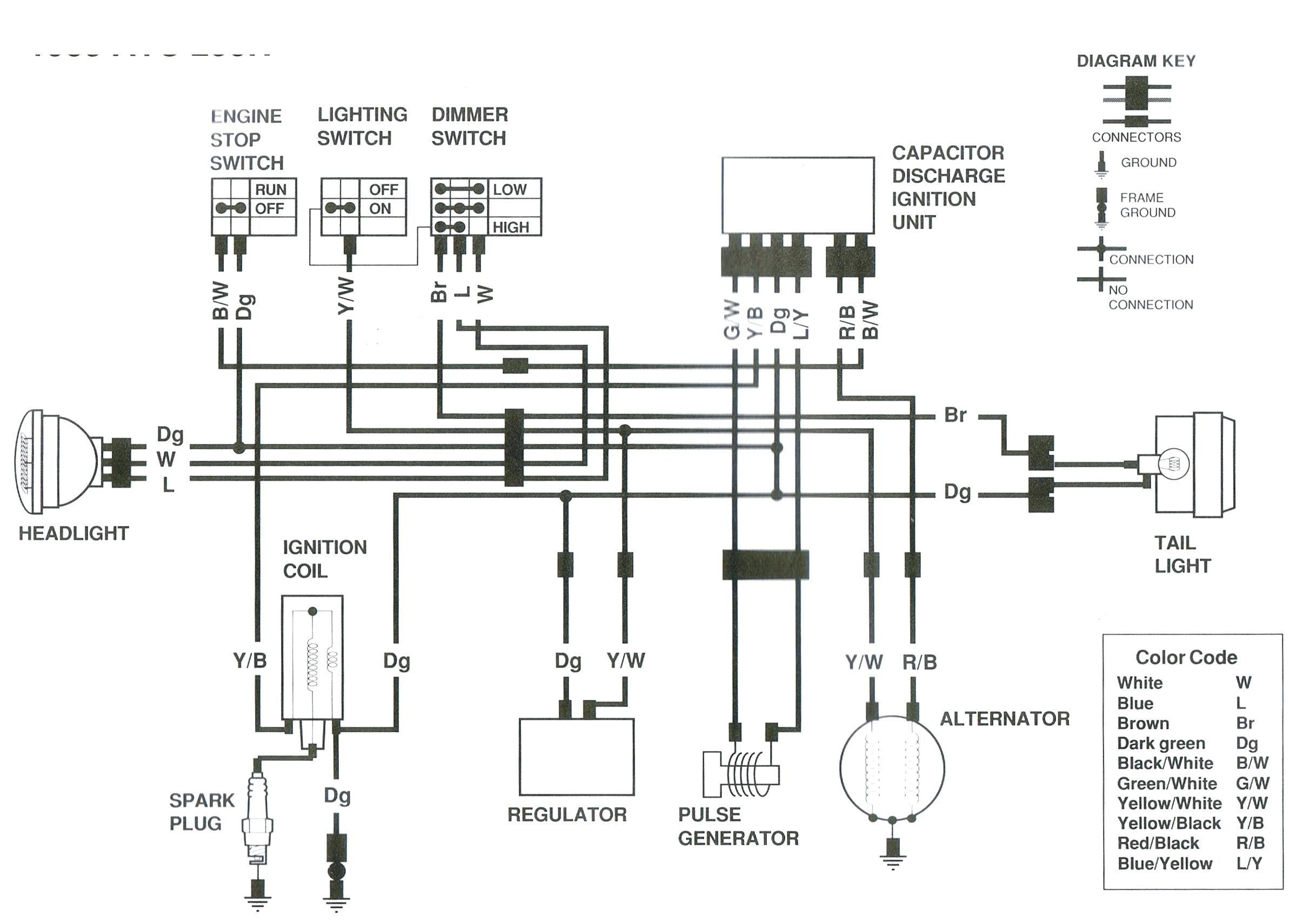 08 Honda Ruckus Wiring Diagram | Wiring Library - Honda Ruckus Wiring Diagram