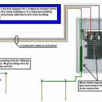 100 Amp Service Panel Wiring Diagram | Wiring Library   100 Amp Sub Panel Wiring Diagram