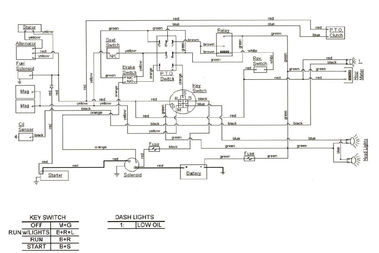 Cub 1450 Pto Switch Wiring Diagram Online Wiring Diagram border=