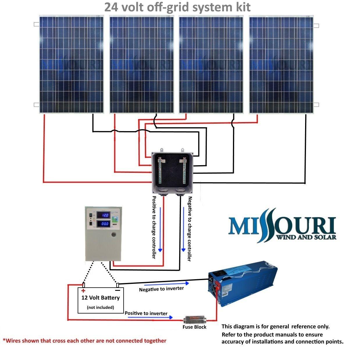 1000 Watt 24 Volt Off Grid Solar Panel Kit | Techno | Solar Panels - Solar Panel Wiring Diagram