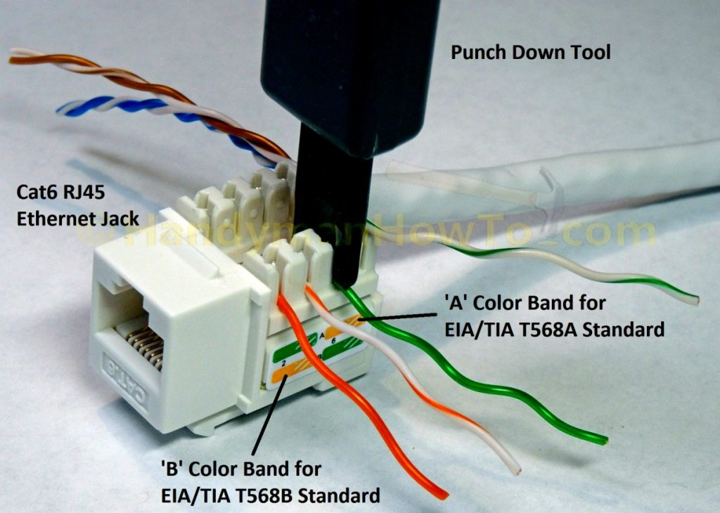 Telephone Punch Down Block Diagram To Wire Telephone Jack Wiring