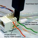 Peachy Old Telephone Jack Wiring Diagram Wirings Diagram Wiring 101 Nizathateforg