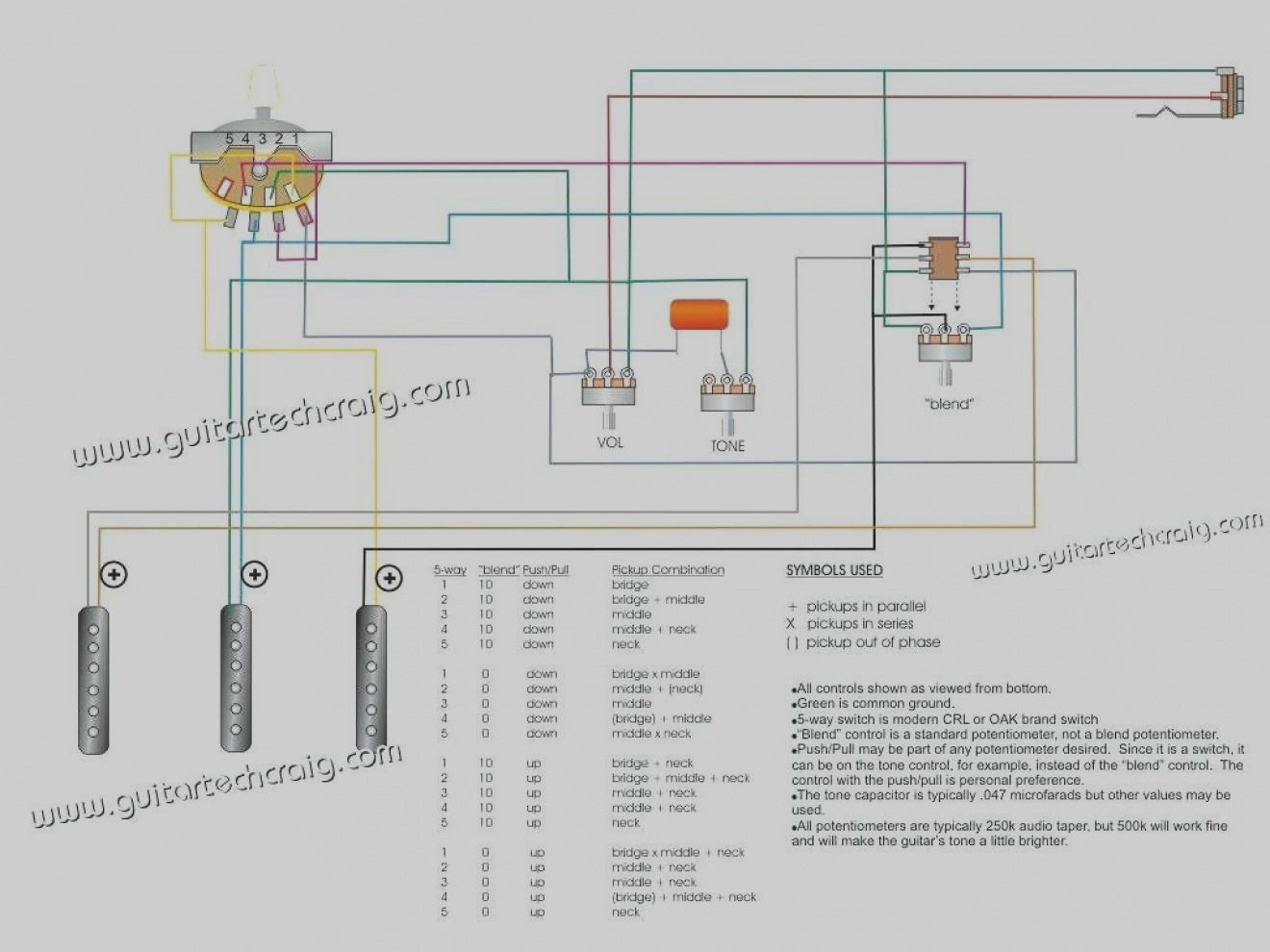 110 Punch Down Block Wiring Diagram | Manual E-Books - 66 Block Wiring Diagram