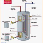 110 Water Heater Thermostat Wiring Diagram | Manual E-Books – Electric Water Heater Thermostat Wiring Diagram