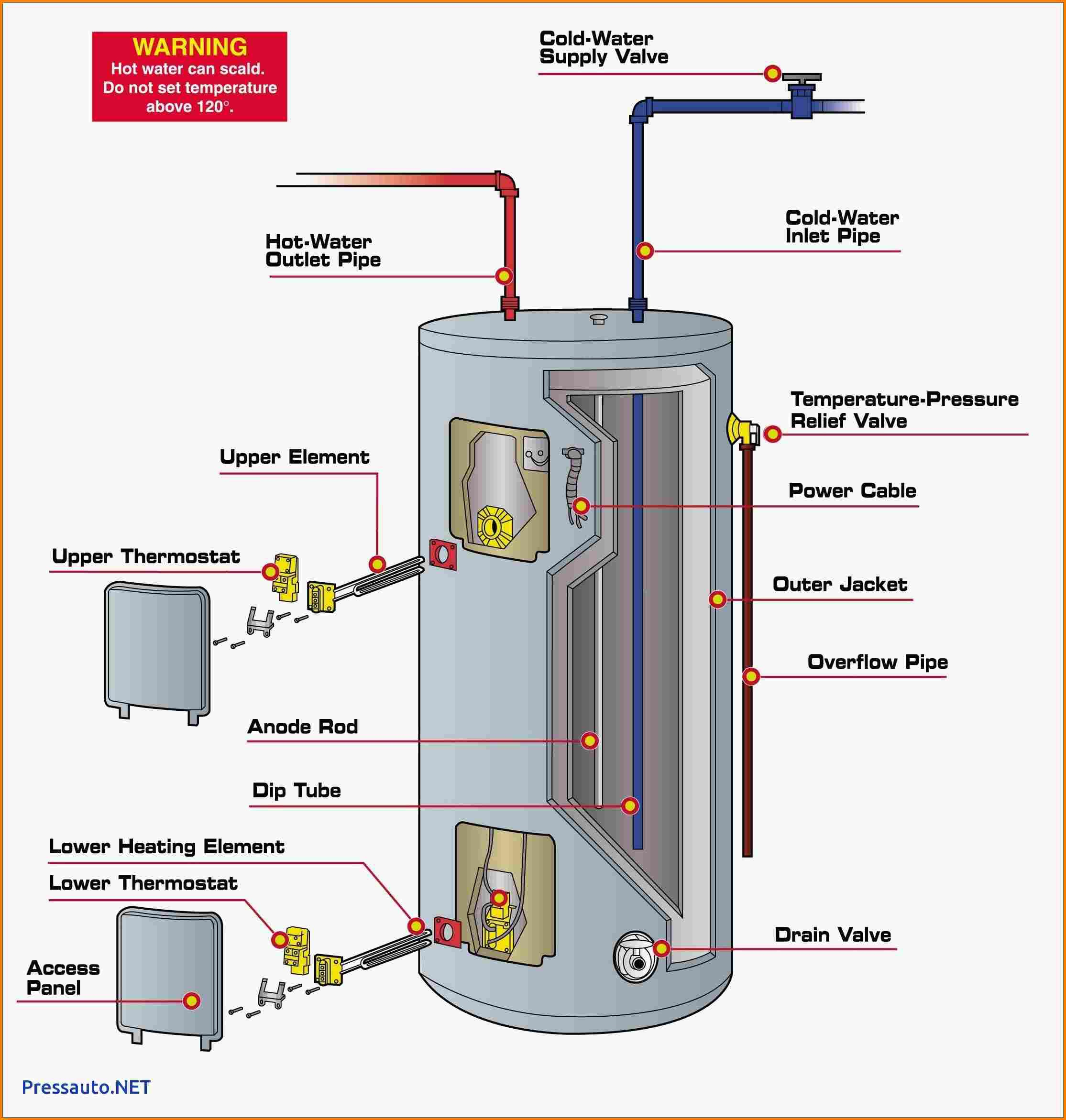 110 Water Heater Thermostat Wiring Diagram   Manual E-Books - Electric Water Heater Thermostat Wiring Diagram