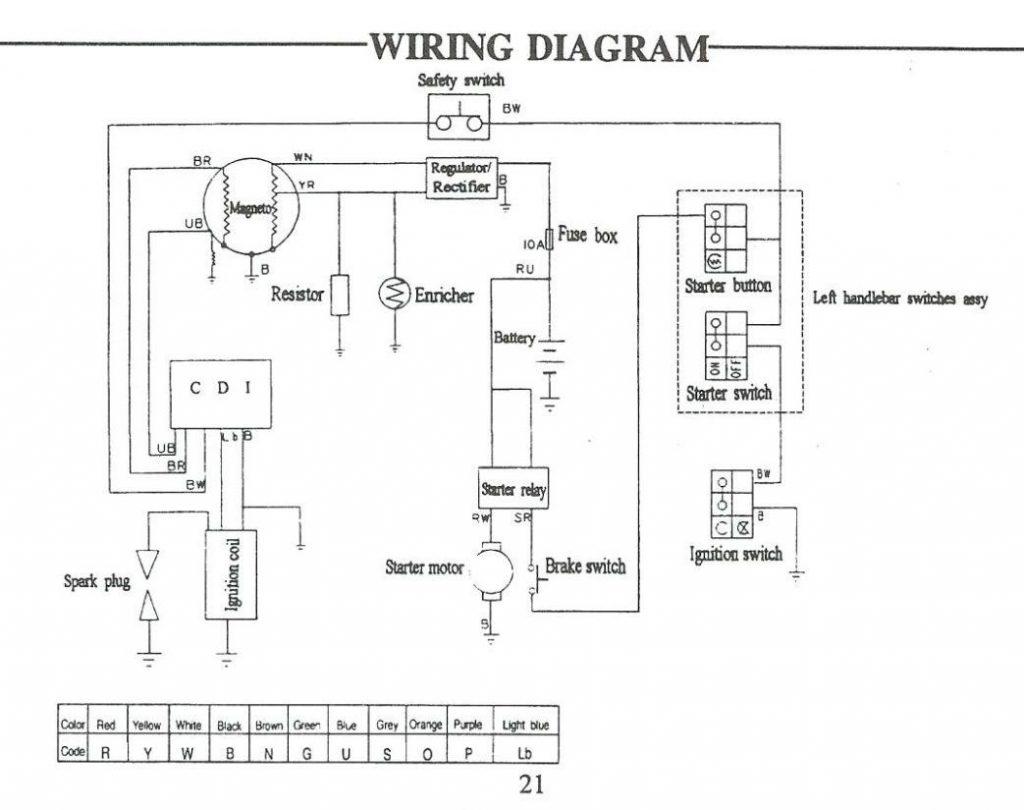 110 Atv Wiring Fuse Wiring Diagram More