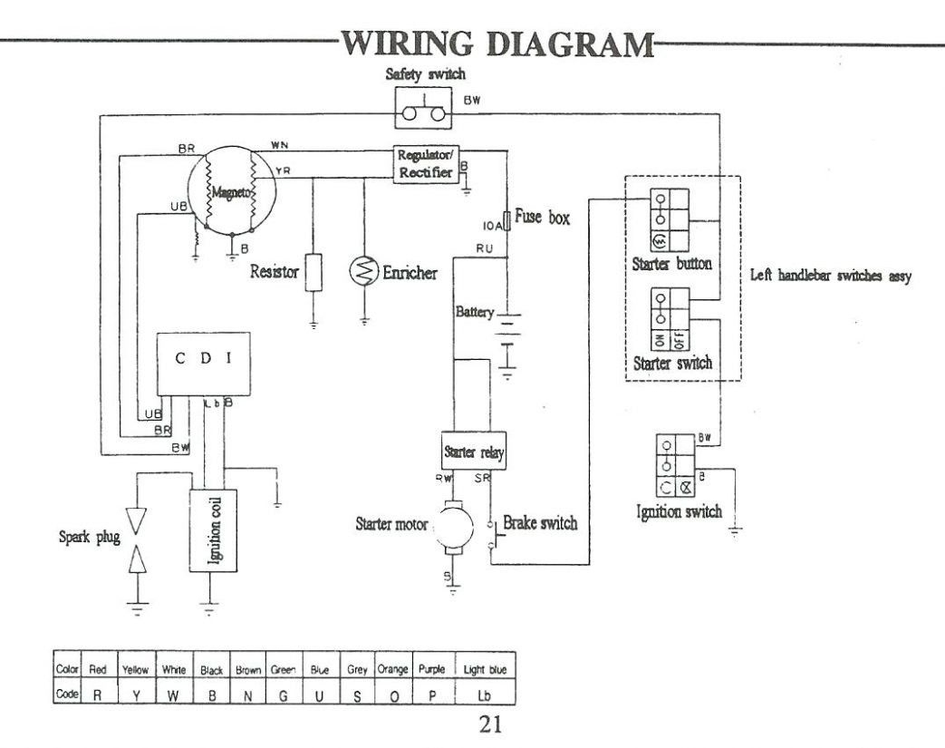 110Cc Atv Wiring Switch | Schematic Diagram - Taotao 110Cc Atv Wiring Diagram