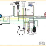 110Cc Wiring Harness | Wiring Diagram   110Cc Atv Wiring Diagram