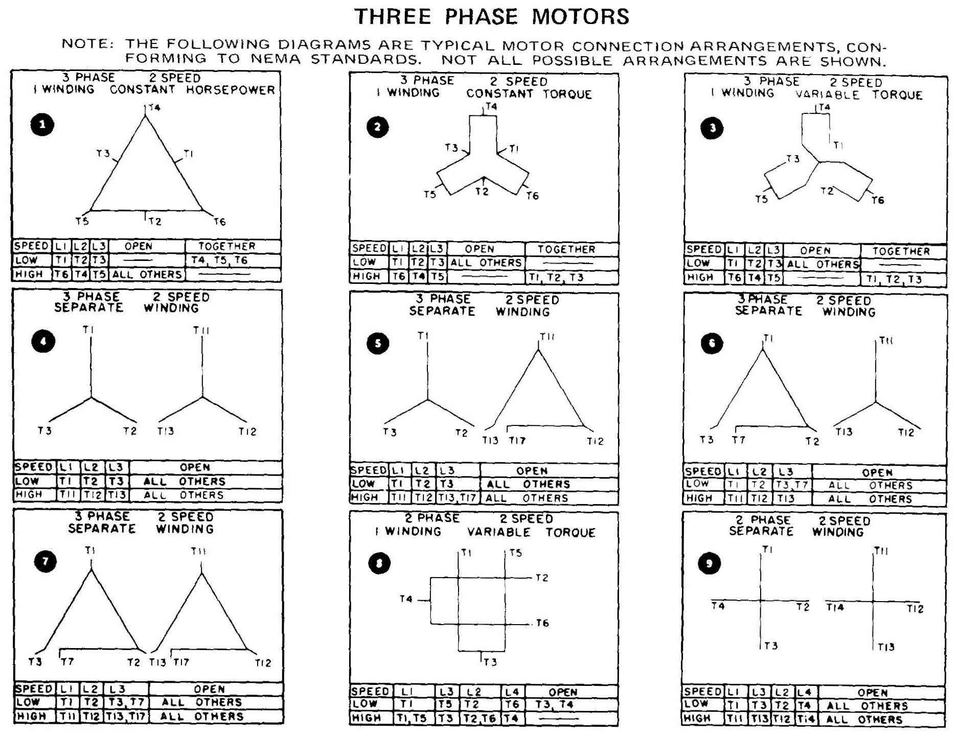 12 Lead 3 Phase Motor Wiring Diagram | Manual E-Books - 3 Phase Motor Wiring Diagram 12 Leads
