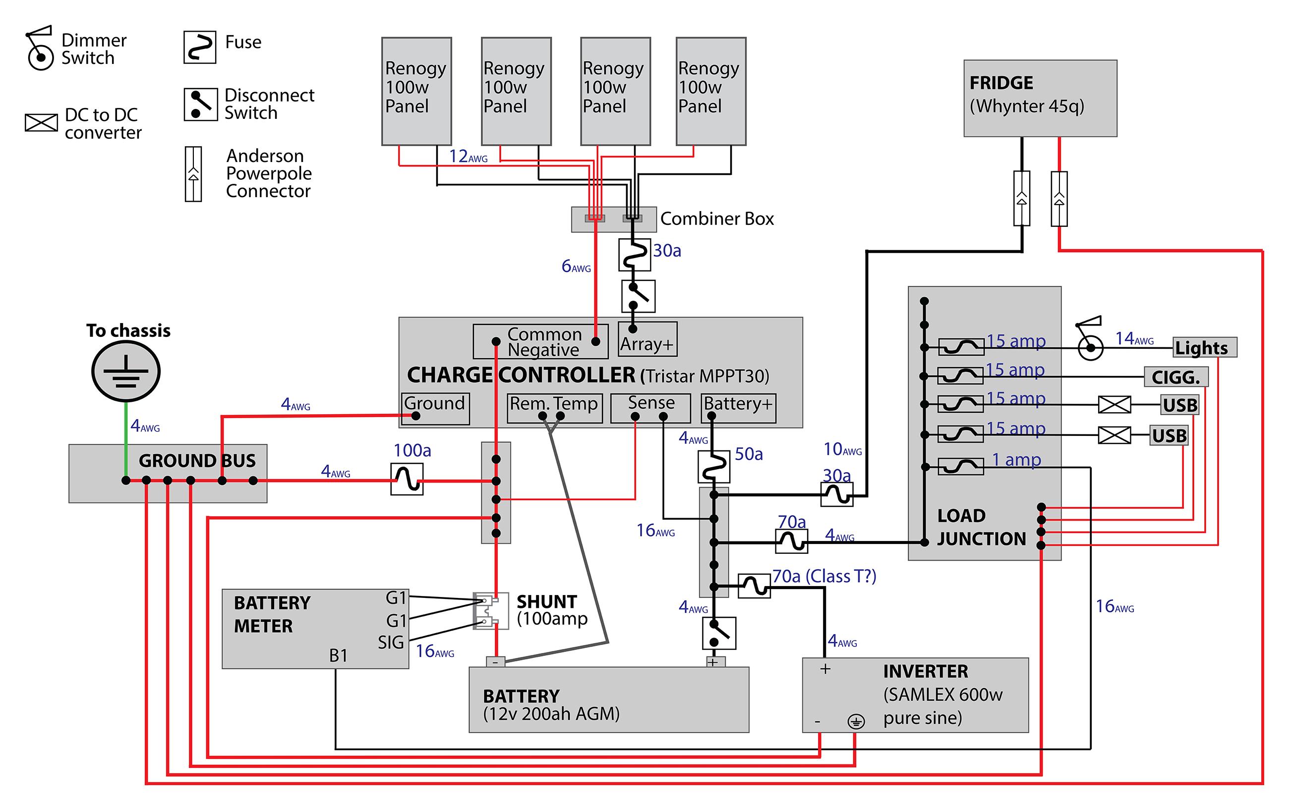 Admirable Renogy Wiring Diagram Wirings Diagram Wiring Cloud Hisonuggs Outletorg