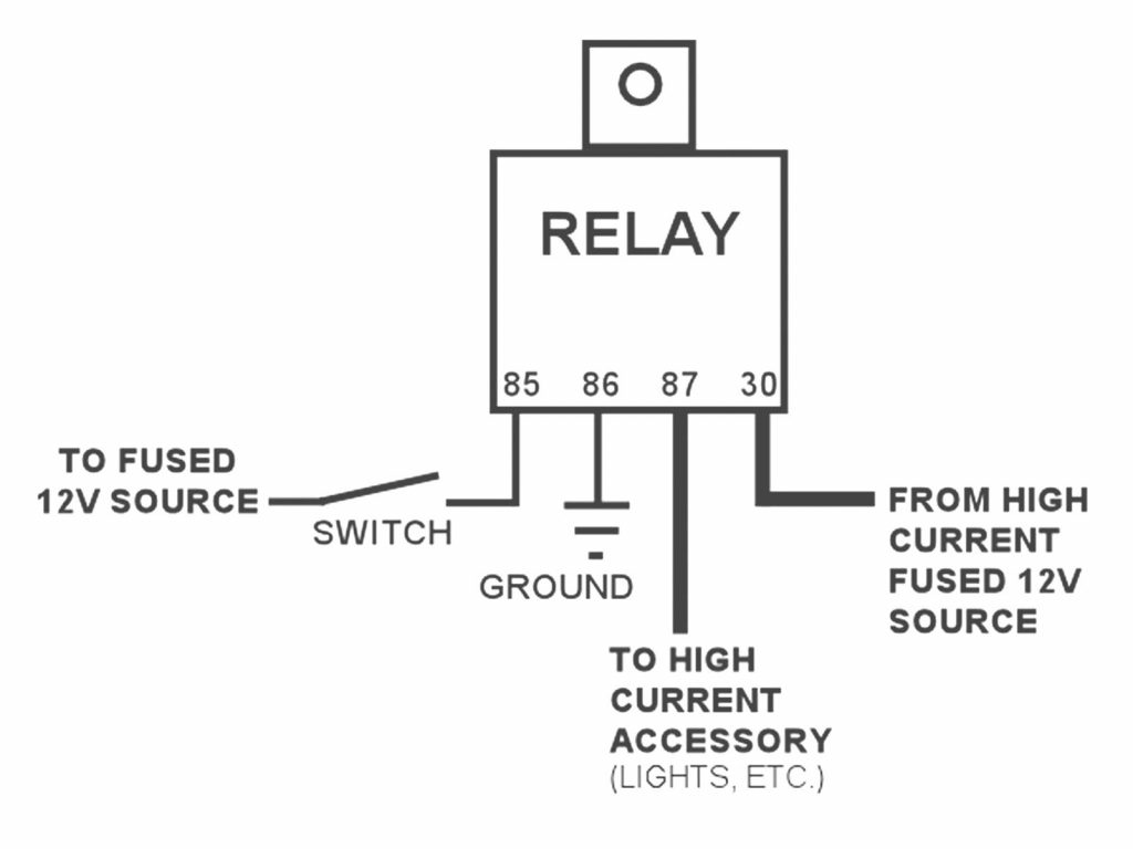 12 Volt 5 Pin Relay Wiring Diagram   Pickenscountymedicalcenter   12V Relay Wiring Diagram 5 Pin