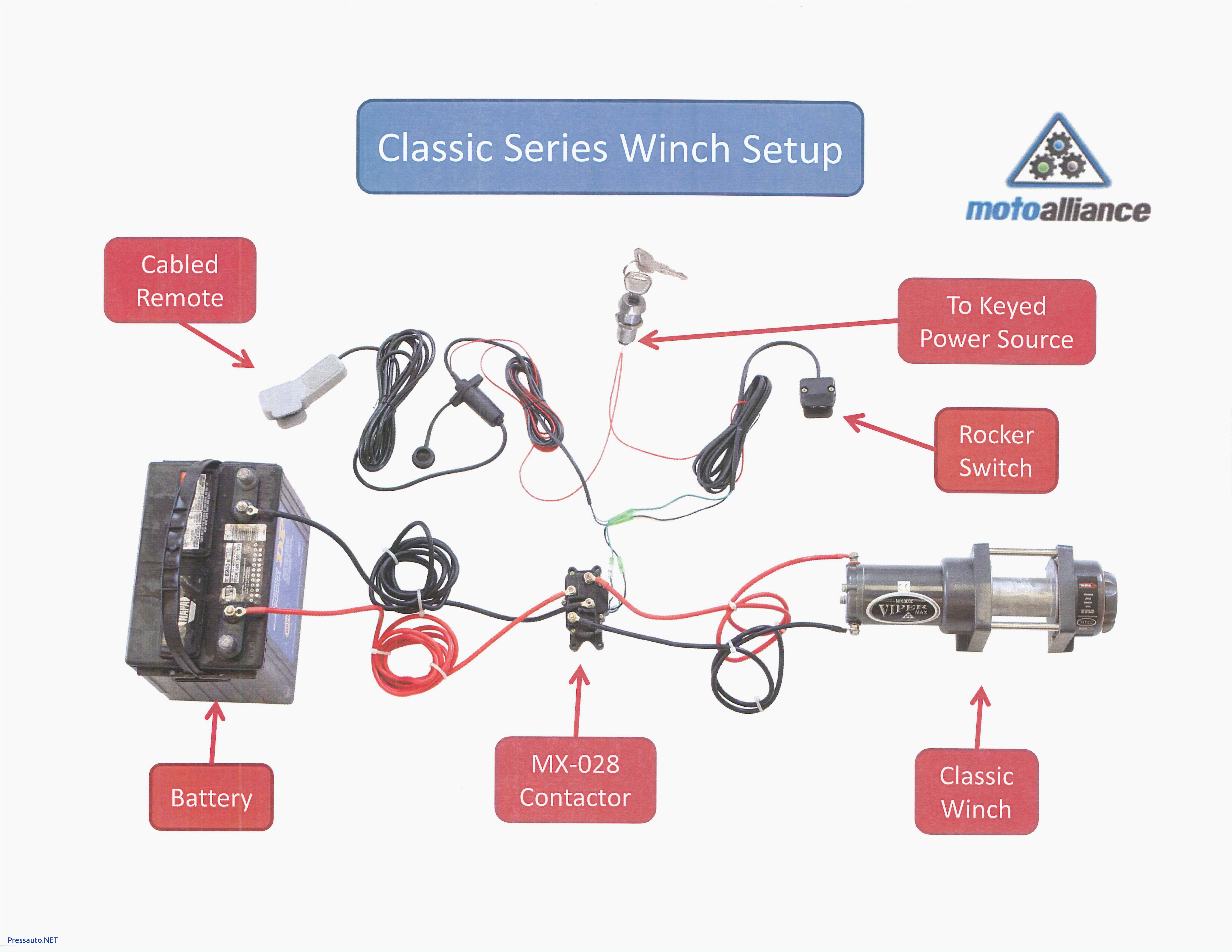 12 Volt Atv Winch Contactor Wiring Diagram | Wiring Diagram - Traveller Winch Wiring Diagram