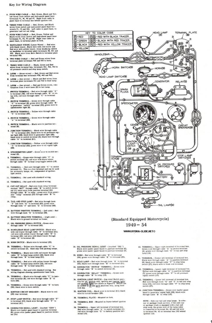 12V Wiring Diagram