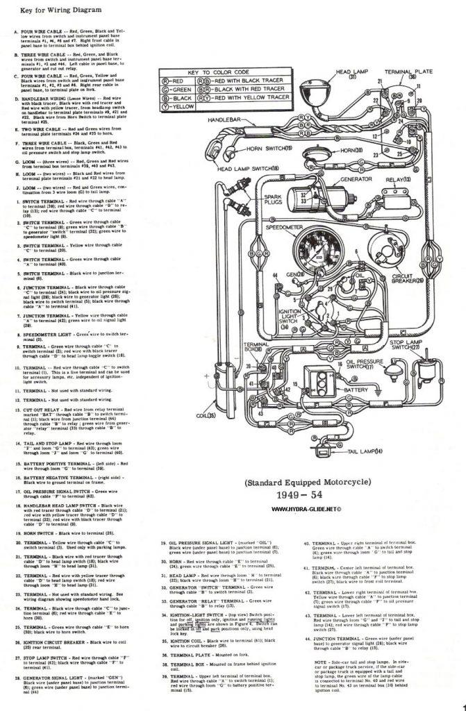 12 Volt Ignition Coil Wiring Diagram   Wiring Diagram   12 Volt Ignition Coil Wiring Diagram