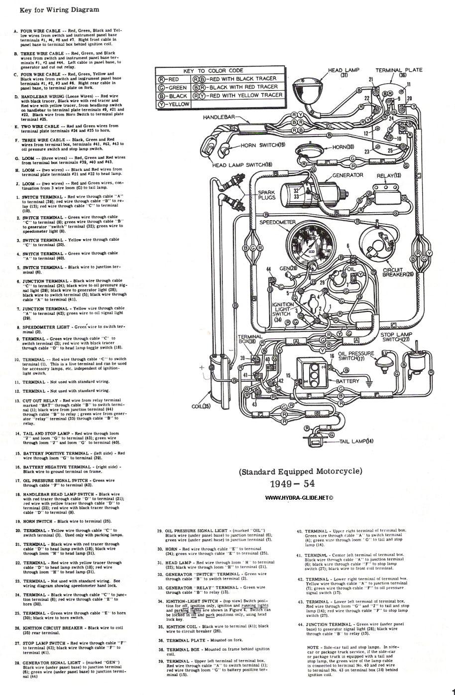 12 Volt Ignition Coil Wiring Diagram   Wiring Diagram - 12 Volt Ignition Coil Wiring Diagram