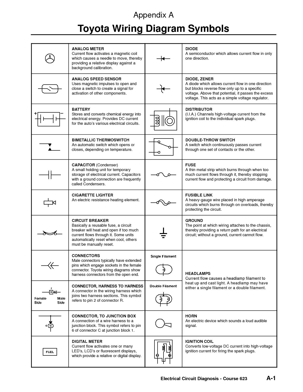 12 Volt Relay Wiring Diagram Symbols | Wiringdiagram - 12 Volt Relay Wiring Diagram