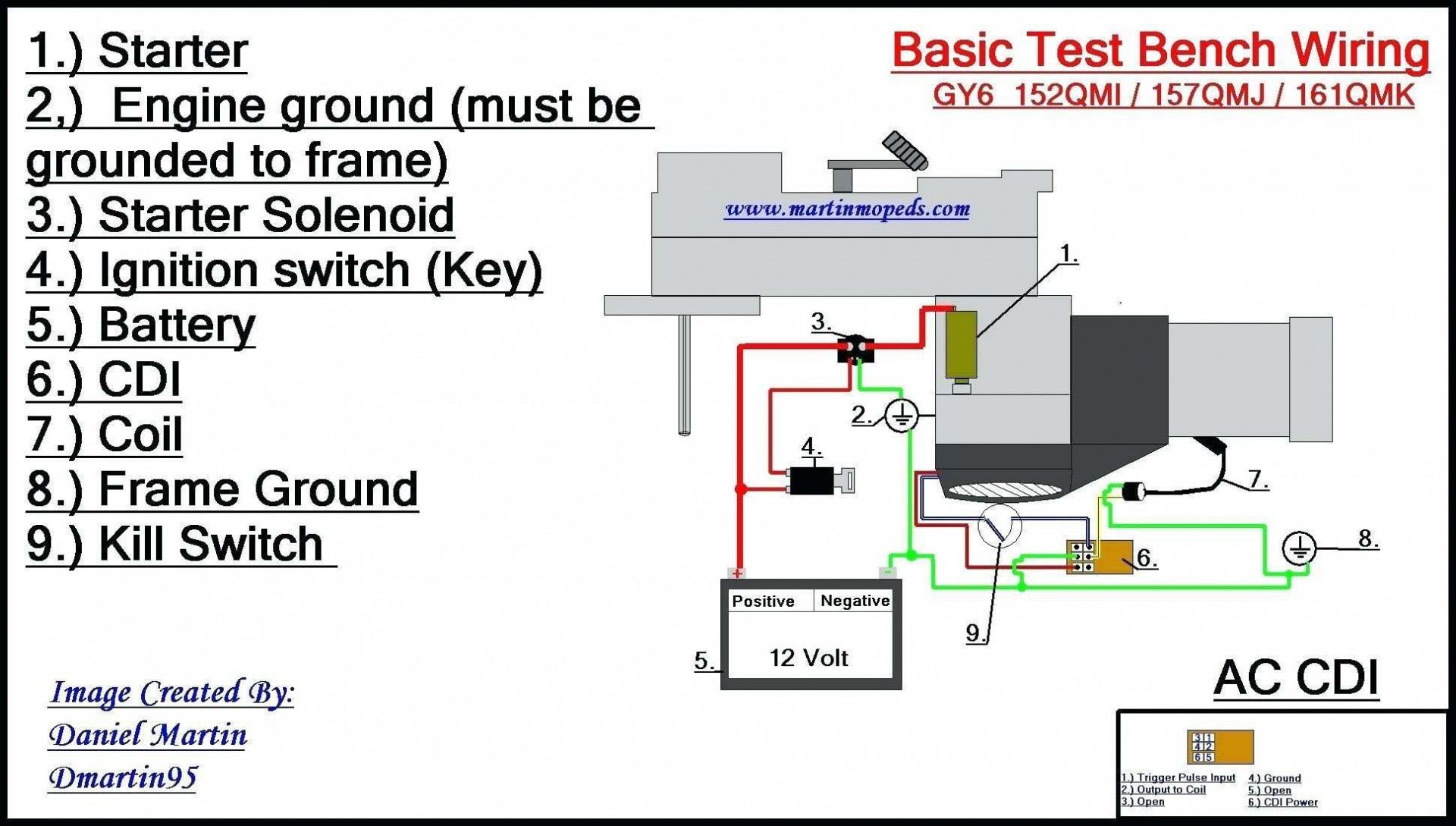 12 Volt Solenoid Wiring Diagram Wiring Diagram Collections - Wiring - 12V Starter Solenoid Wiring Diagram