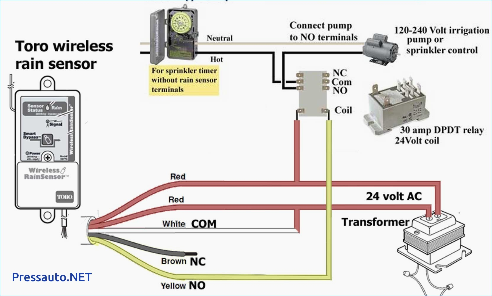 120 240V Transformer Wiring Diagram Diagrams | Wiring Diagram - 480V To 240V Transformer Wiring Diagram