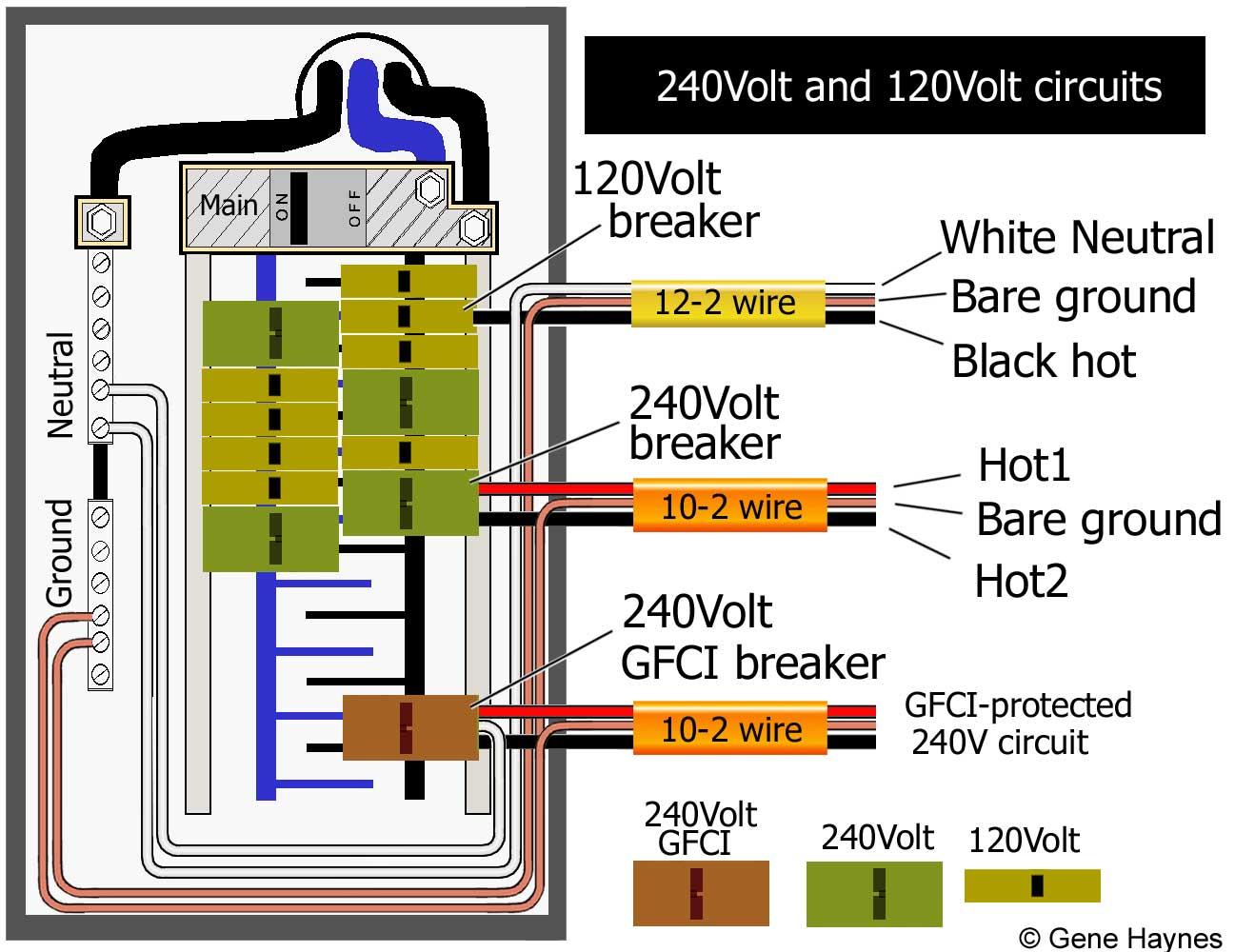 120 Volt Gfci Breaker Wiring Diagram | Wiring Diagram - 2 Pole Gfci Breaker Wiring Diagram