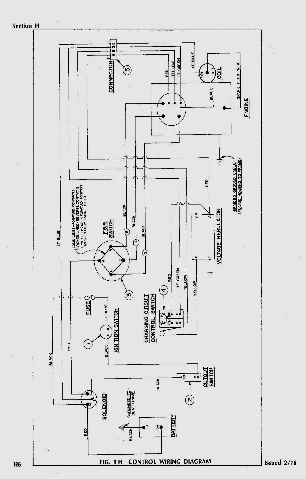 1204 Curtis Controller Wiring Diagram | Wiring Library - Curtis Controller Wiring Diagram