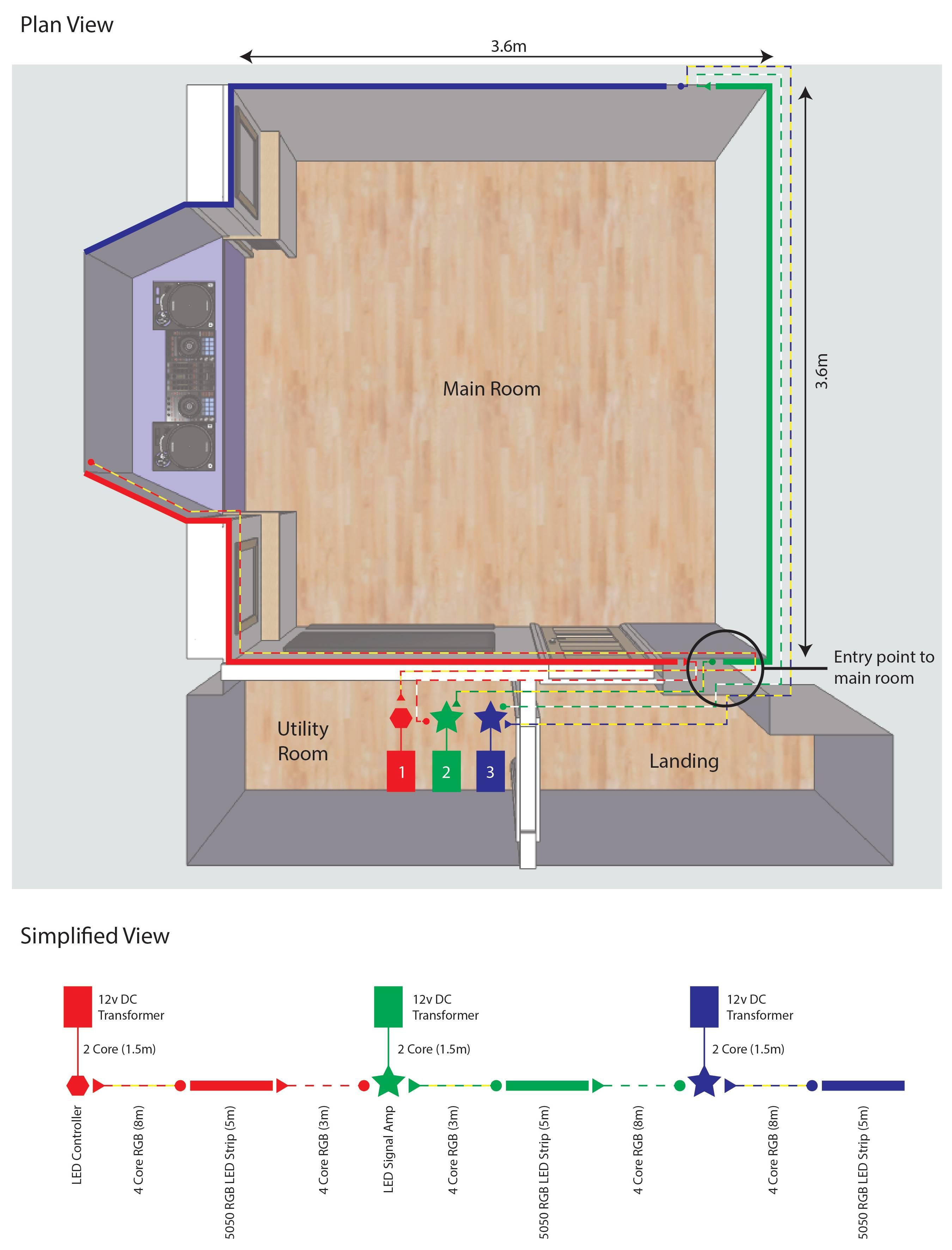 120V Led Strips Rgb Wiring Diagram | Manual E-Books - Rgb Led Wiring Diagram