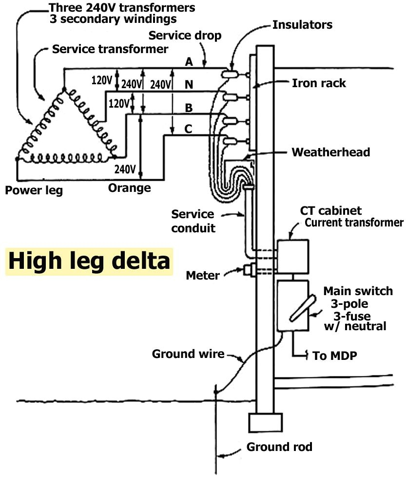 Stupendous Photocell Wiring Diagram Pdf Wirings Diagram Wiring 101 Akebretraxxcnl