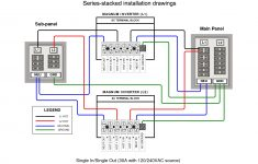 125 Amp Sub Panel Wiring Diagram | Wiring Library   125 Amp Sub Panel Wiring Diagram