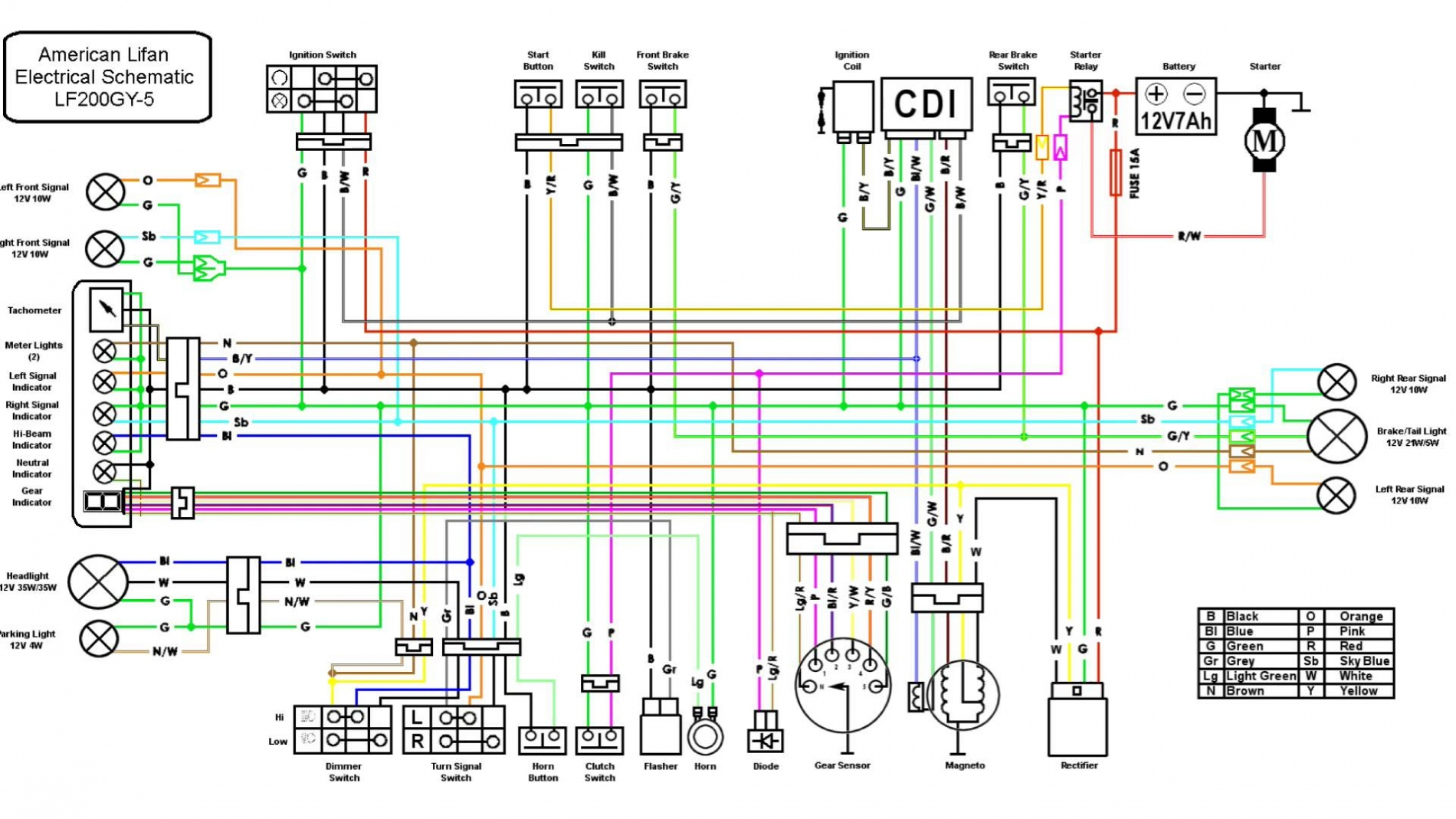125Cc Atv Wiring | Wiring Diagram - Taotao 125 Atv Wiring Diagram