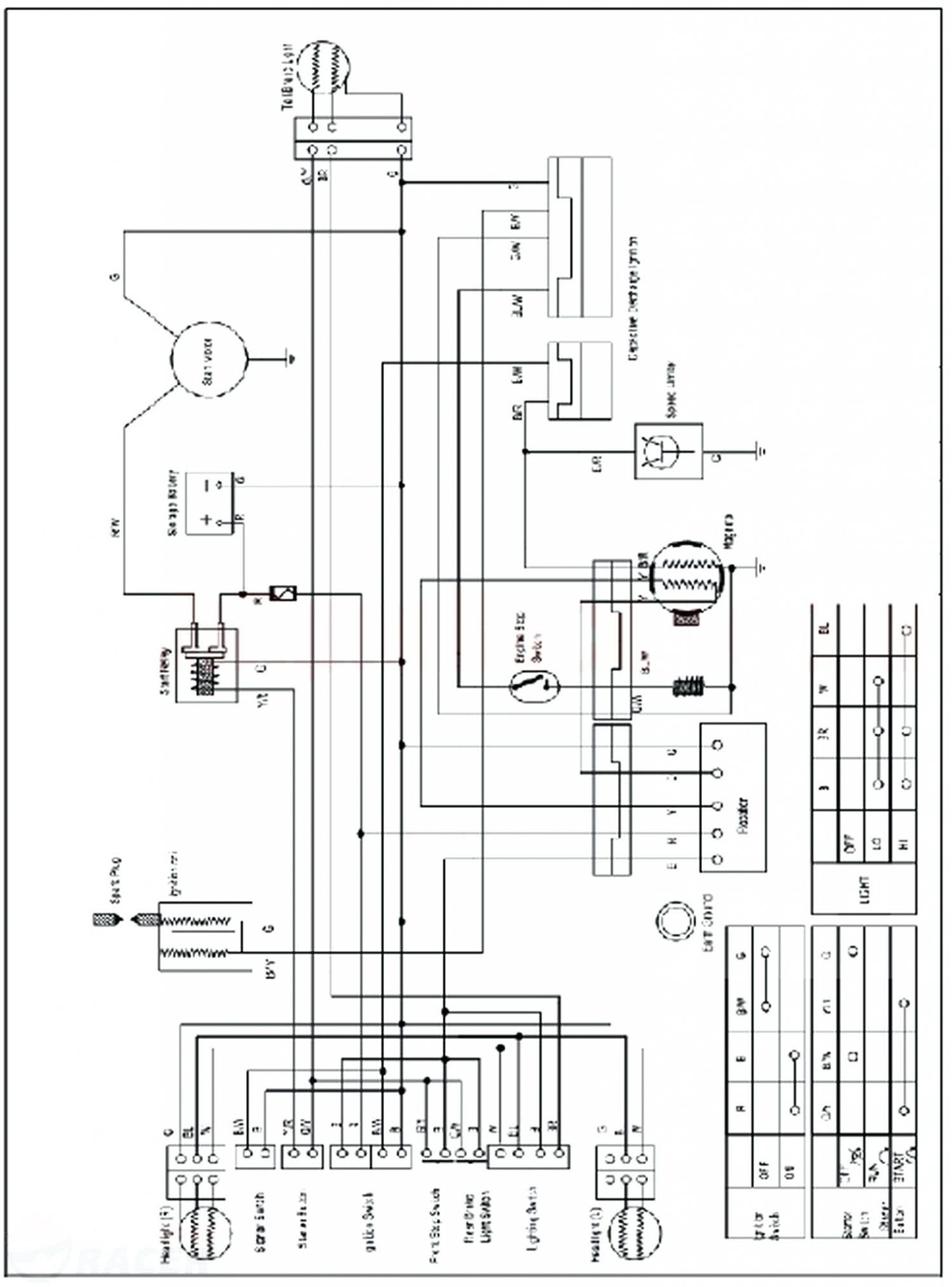 125Cc Taotao Atv Wiring Diagram | Schematic Diagram - Tao Tao 110 Atv Wiring Diagram