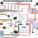 12V Wiring Basics   Wiring Diagrams Hubs   12V Wiring Diagram