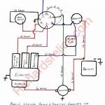 14 Hp Briggs And Stratton Carburetor Diagram Wiring | Wiring Diagram   Briggs And Stratton Wiring Diagram 14Hp