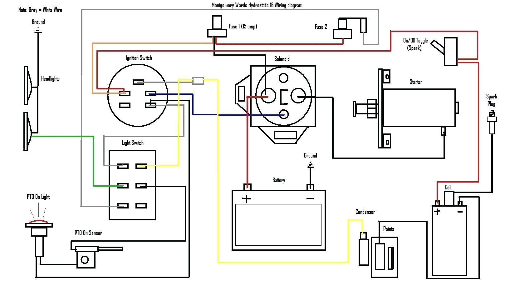 15 Hp Briggs And Stratton Wiring Diagram | Wiring Library - Briggs And Stratton V Twin Wiring Diagram
