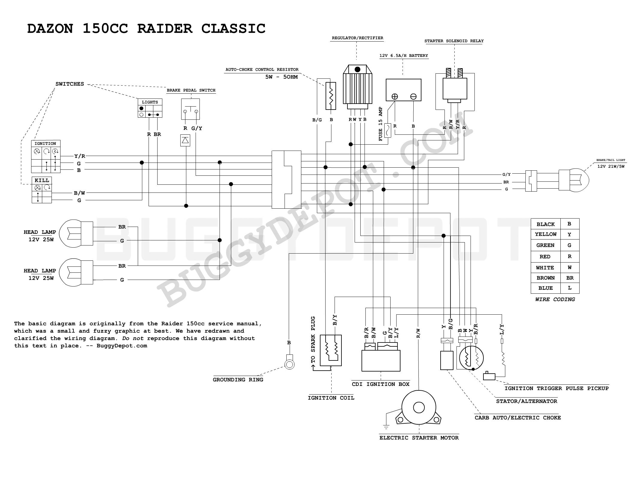 150Cc Cdi Wiring | Wiring Diagram - Chinese 125Cc Atv Wiring Diagram