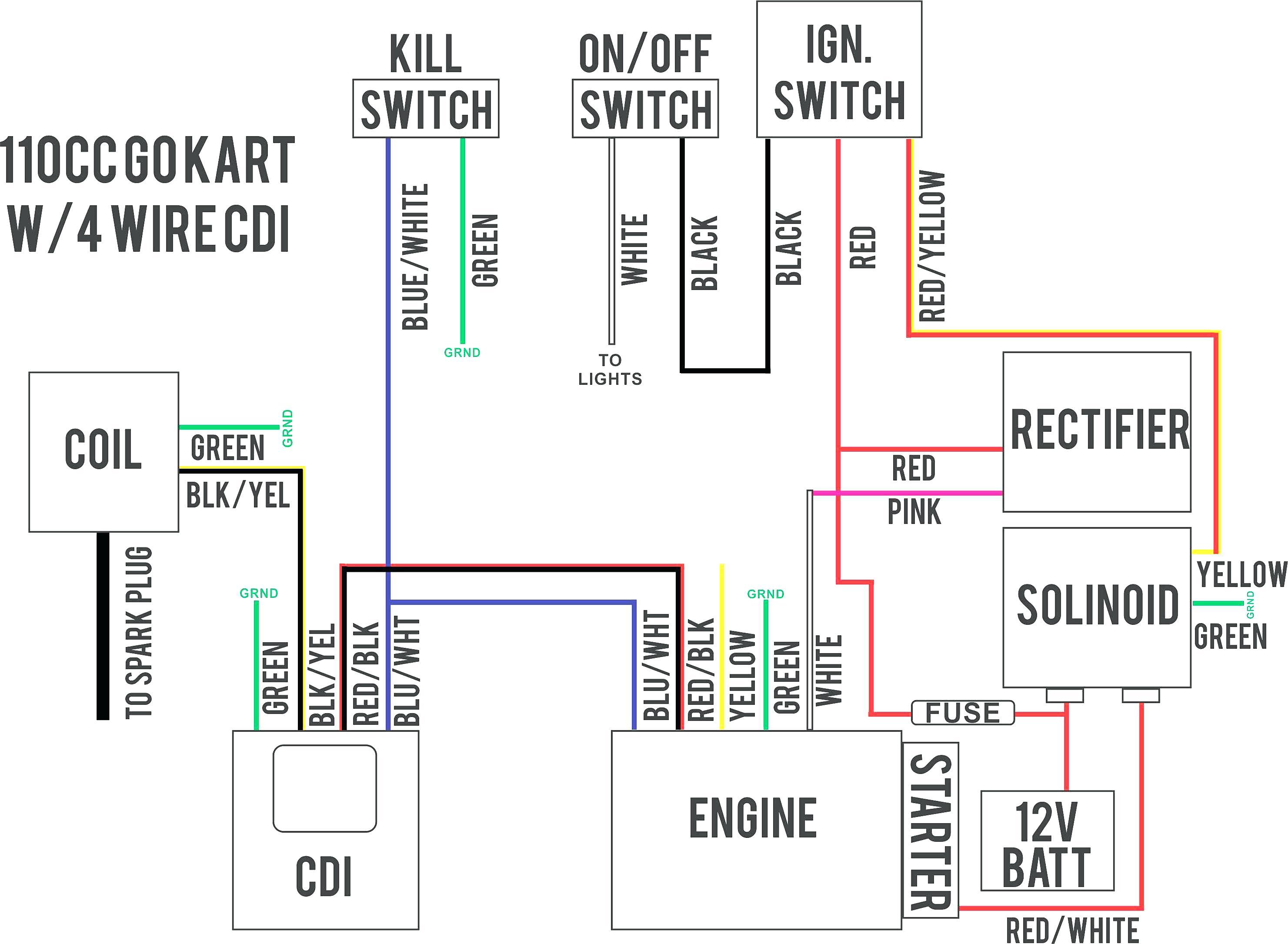 150Cc Scooter Wiring Diagram - Wiring Diagrams Hubs - 150Cc Scooter Wiring Diagram
