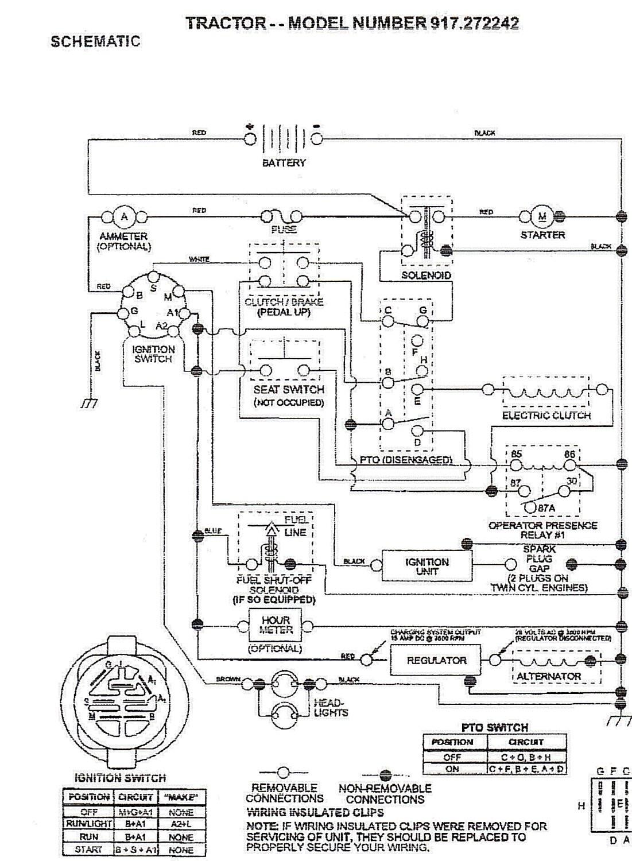 17 Hp Briggs Amp Stratton Wiring Diagram | Wiring Diagram - Briggs And Stratton Alternator Wiring Diagram