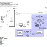 18 Kw Wiring Diagram   All Wiring Diagram   Briggs And Straton Wiring Diagram