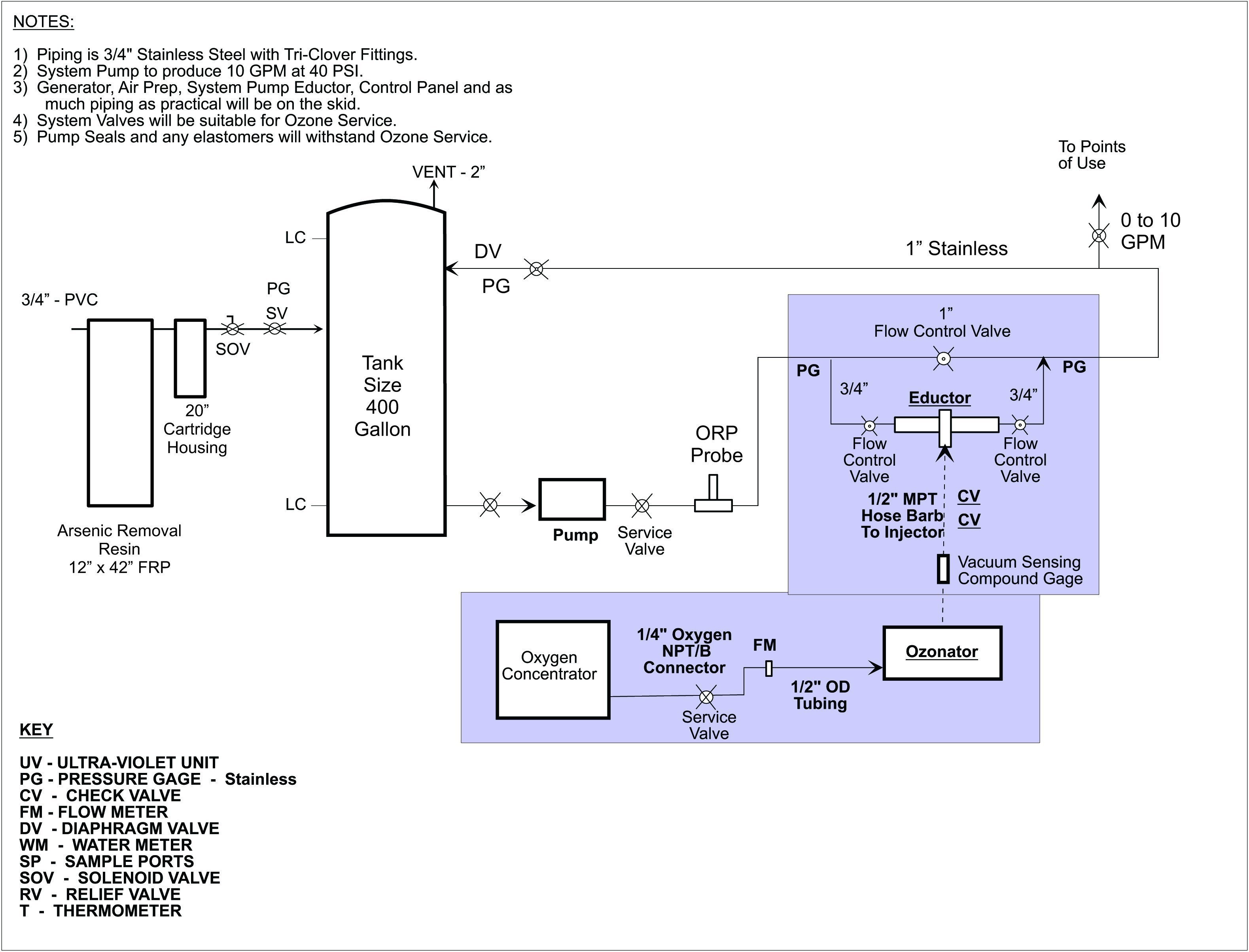 18 Kw Wiring Diagram - All Wiring Diagram - Briggs And Straton Wiring Diagram