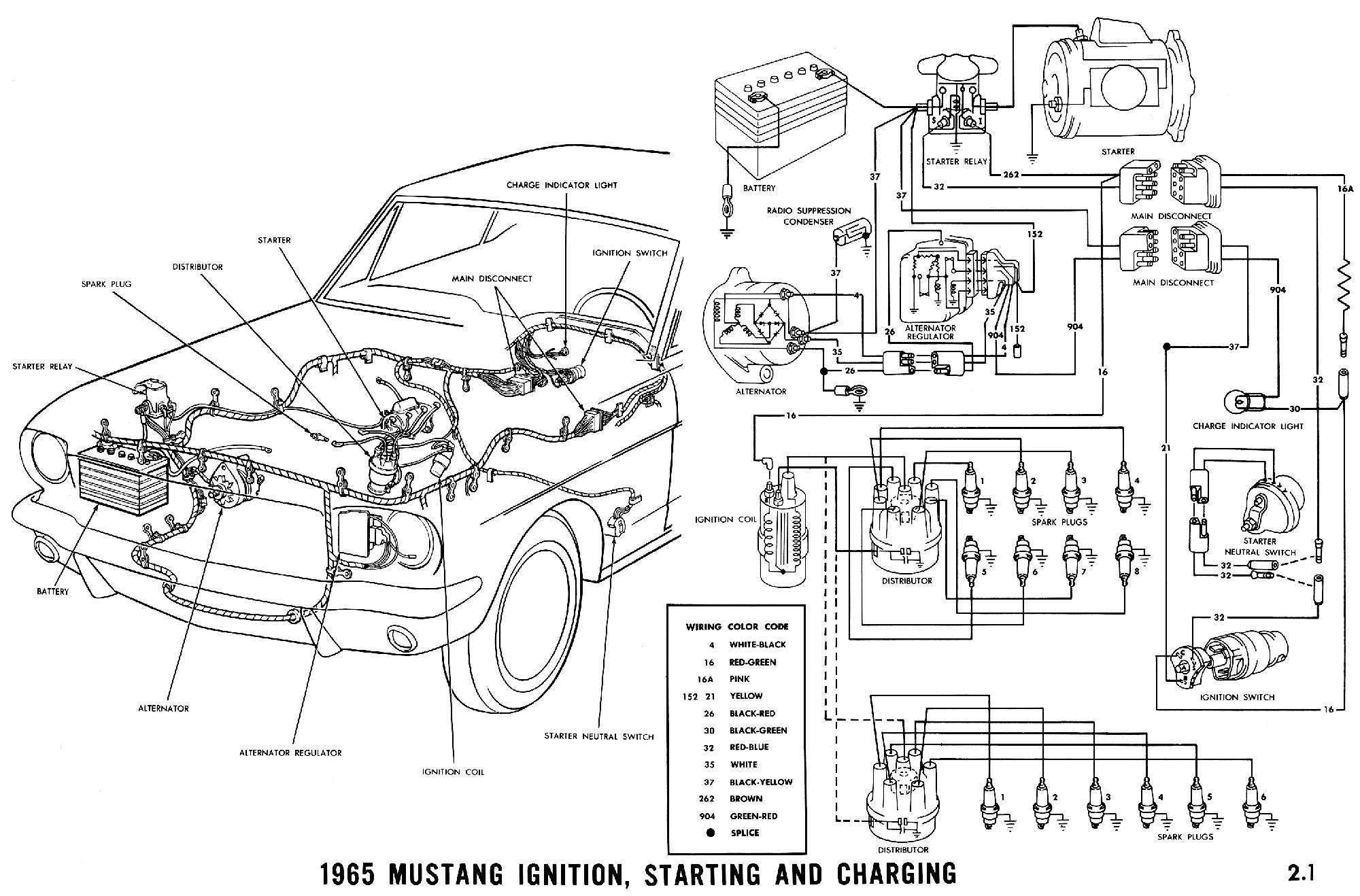 1965 Ford Mustang Wiring Diagram - Wiring Diagrams Hubs - 66 Mustang Wiring Diagram