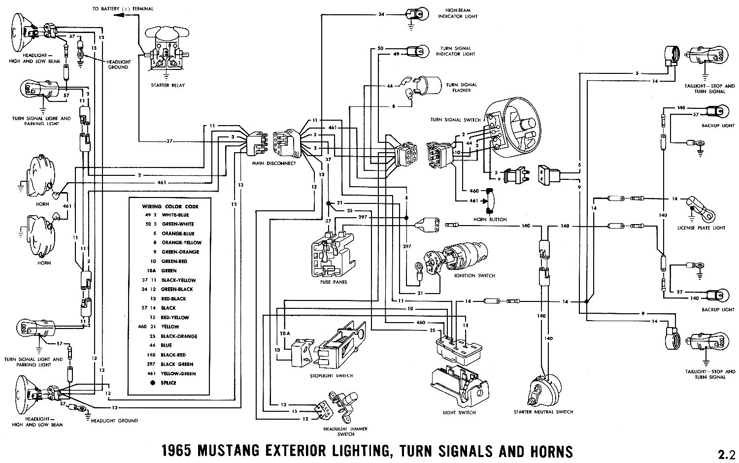 1965 Mustang Wiring Diagrams - Average Joe Restoration - 65 Mustang Wiring Diagram