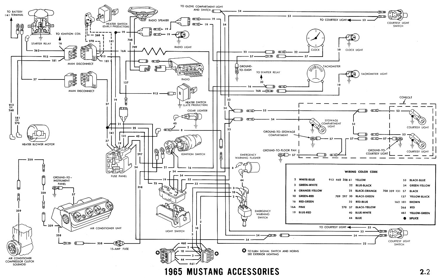 1966 Mustang Wiring Diagrams - All Wiring Diagram Data - 1966 Mustang Wiring Diagram