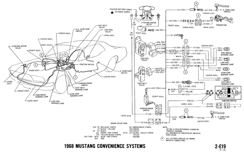 1967 chevelle fuel gauge wiring diagram | wiring diagram – amp gauge wiring  diagram