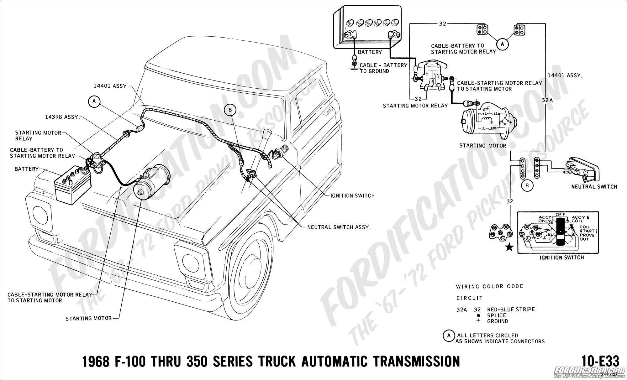 1968 Mustang Neutral Safety Switch Wiring Diagram | Wiring Diagram - 4L60E Neutral Safety Switch Wiring Diagram