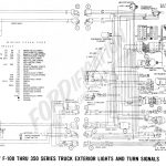 1970 Ford Truck Wiring Diagrams | Wiring Diagram   Ford F150 Trailer Wiring Harness Diagram