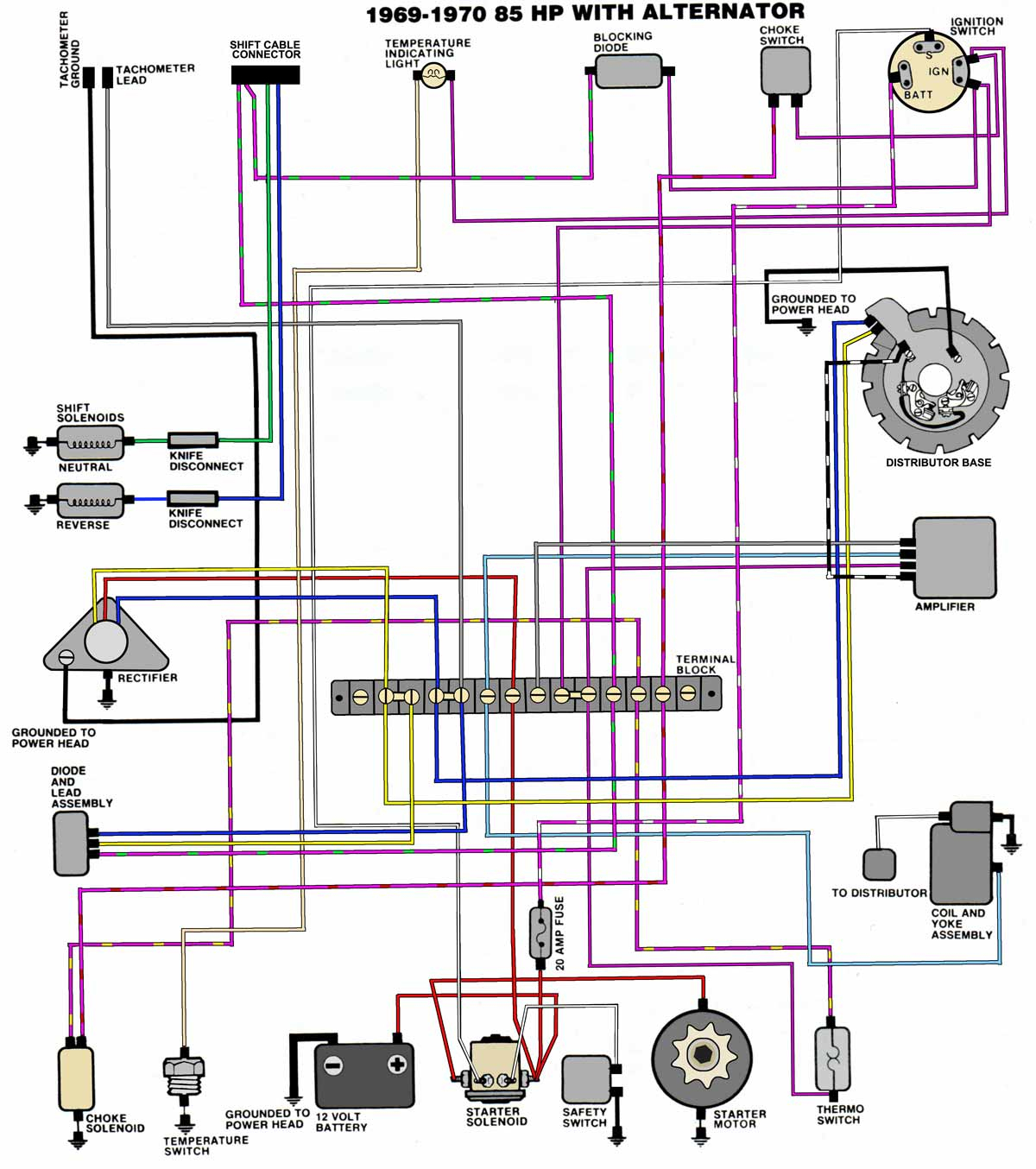 1972 50 Hp Evinrude Wiring Diagram | Wiring Diagram - Evinrude Power Pack Wiring Diagram
