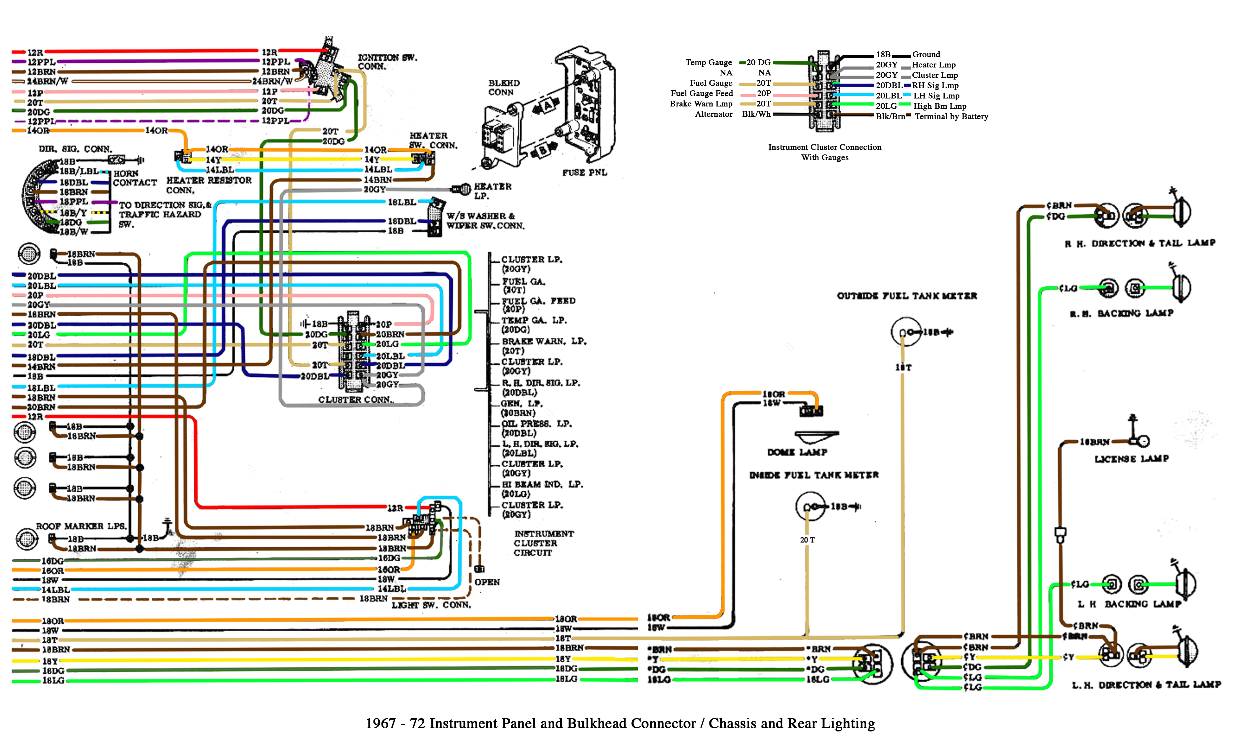 1972 Chevy Truck Wiring Diagram - Wiring Diagrams Hubs - 1972 Chevy Truck Wiring Diagram
