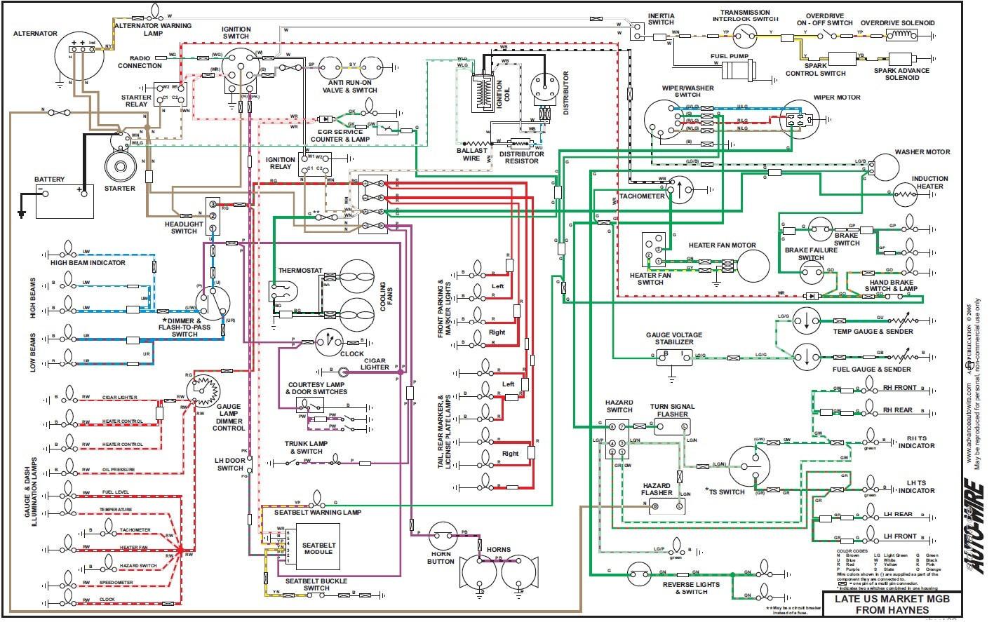 1973 Mg Mgb Wiring Diagram Schematic | Wiring Diagram - Mgb Wiring Diagram
