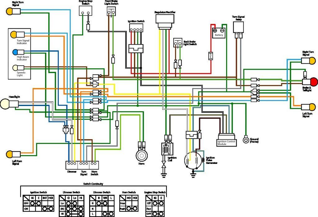 Honda Cb550 Wiring Diagram - Hoy.elliesworld.uk •