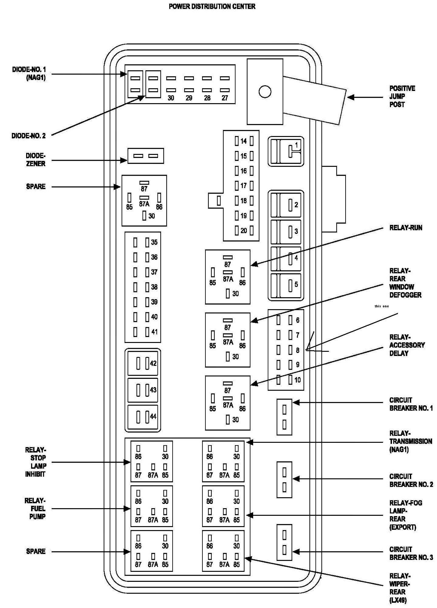 1985 Dodge Ram Fuse Box Diagram - Wiring Diagrams Hubs - Dodge Ram 1500 Wiring Diagram Free
